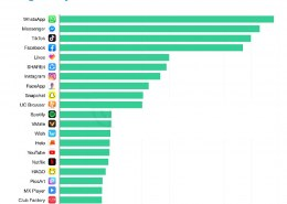 what is the most downloaded app in play store?